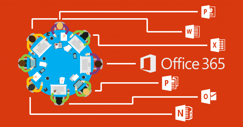Office 365 - Dynamic Quest